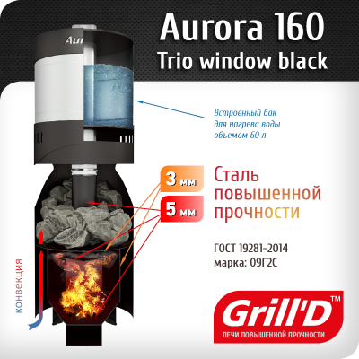 Печь для бани Grill'D Aurora(Аврора)160 Trio window black